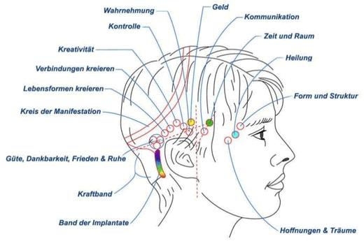 hlava_nemecky